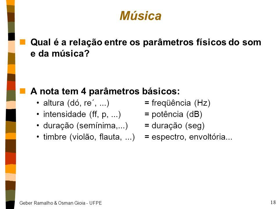 Geber Ramalho & Osman Gioia - UFPE 17 Dinâmica nDinâmica variação de volume nEm uma gravação é muito importante capturar a dinâmica mais larga possíve