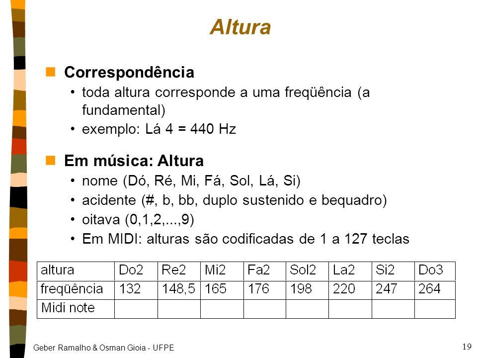 Geber Ramalho & Osman Gioia - UFPE 18 Música nQual é a relação entre os parâmetros físicos do som e da música? nA nota tem 4 parâmetros básicos: altur