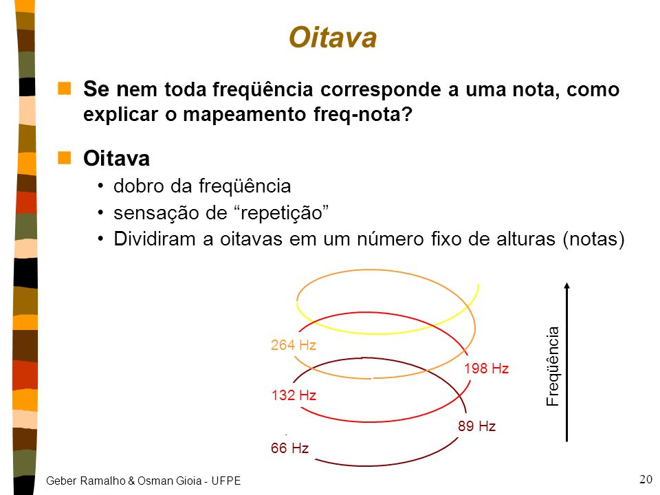 Geber Ramalho & Osman Gioia - UFPE 19 Altura nCorrespondência toda altura corresponde a uma freqüência (a fundamental) exemplo: Lá 4 = 440 Hz nEm músi