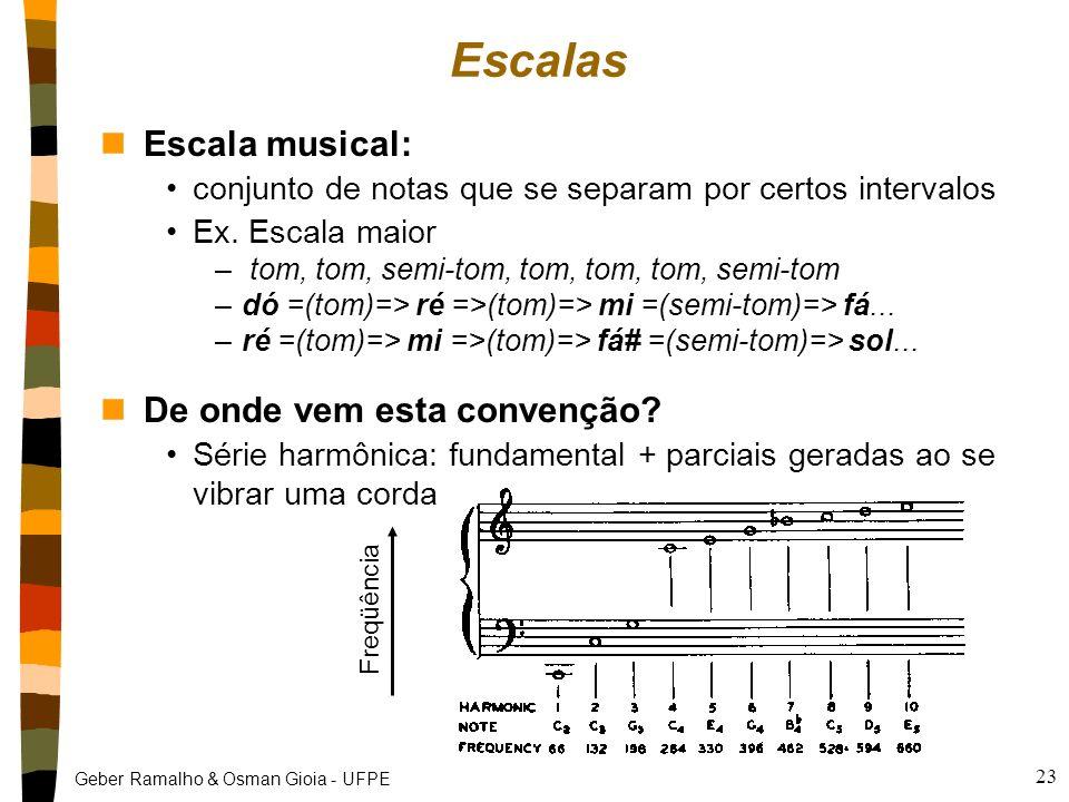 Geber Ramalho & Osman Gioia - UFPE 22 Porque estas notas e esta divisão? nIntervalo: distância entre duas notas ou razão de freqüências intervalo(dó,