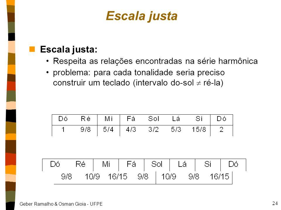 Geber Ramalho & Osman Gioia - UFPE 23 Escalas nEscala musical: conjunto de notas que se separam por certos intervalos Ex. Escala maior – tom, tom, sem