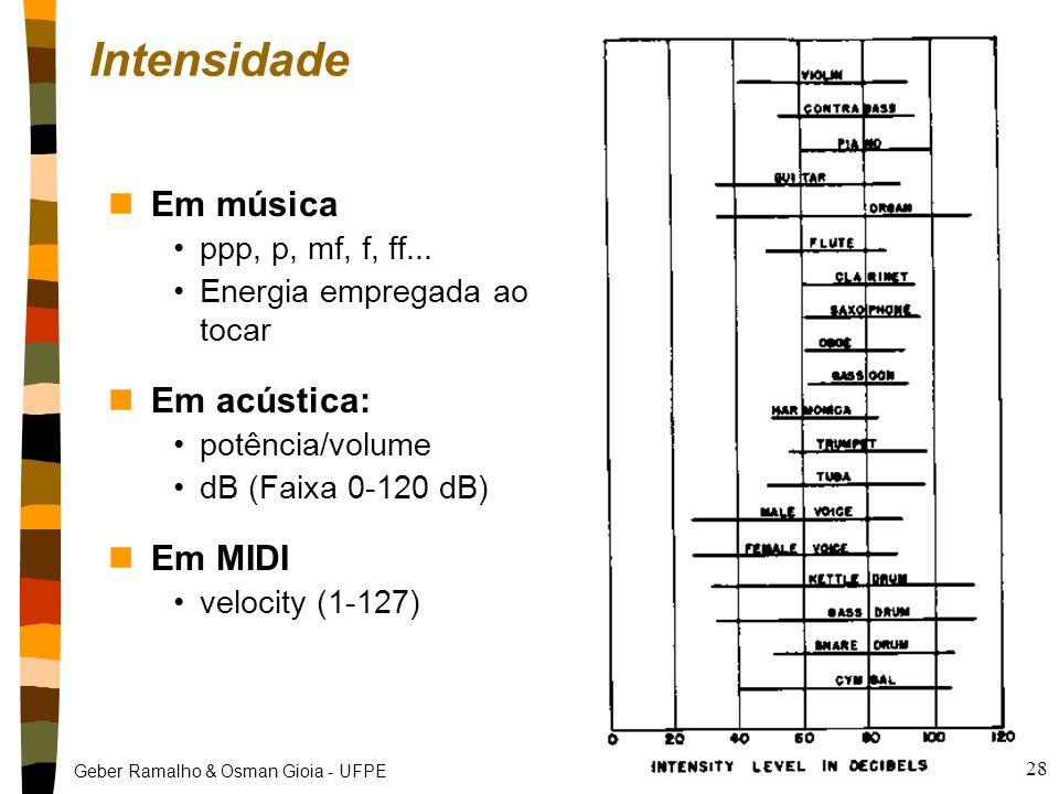 Geber Ramalho & Osman Gioia - UFPE 27 Resposta em freqüência de alguns instrumentos Obs: inclui todos as parciais!