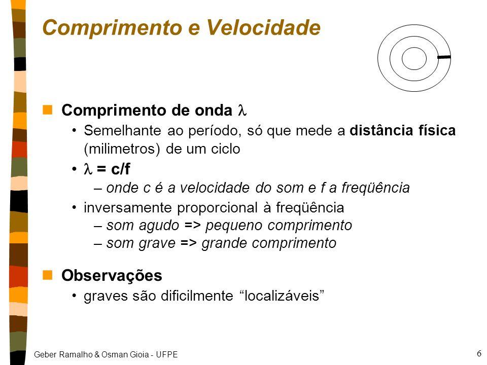 Geber Ramalho & Osman Gioia - UFPE 6 nComprimento de onda Semelhante ao período, só que mede a distância física (milimetros) de um ciclo = c/f –onde c é a velocidade do som e f a freqüência inversamente proporcional à freqüência –som agudo => pequeno comprimento –som grave => grande comprimento nObservações graves são dificilmente localizáveis Comprimento e Velocidade