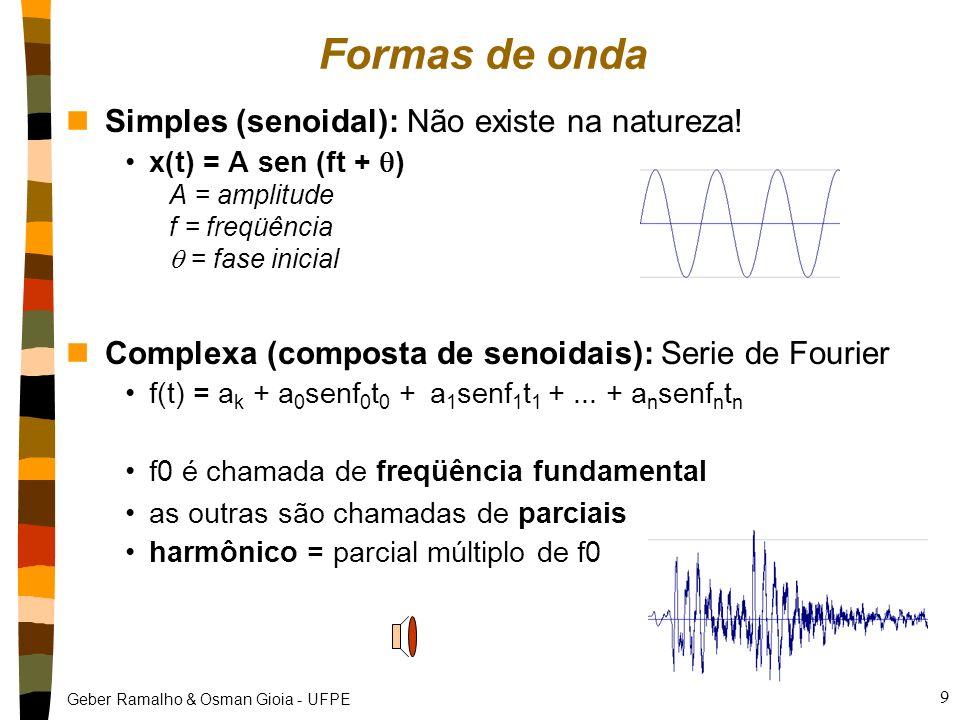 Geber Ramalho & Osman Gioia - UFPE 19 Altura nCorrespondência toda altura corresponde a uma freqüência (a fundamental) exemplo: Lá 4 = 440 Hz nEm música: Altura nome (Dó, Ré, Mi, Fá, Sol, Lá, Si) acidente (#, b, bb, duplo sustenido e bequadro) oitava (0,1,2,...,9) Em MIDI: alturas são codificadas de 1 a 127 teclas
