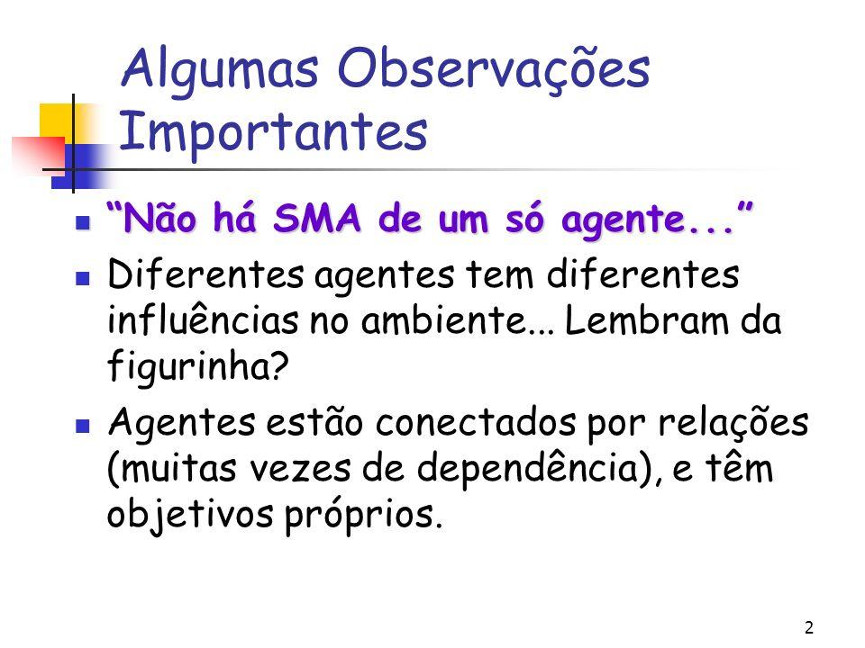 2 Algumas Observações Importantes Não há SMA de um só agente... Não há SMA de um só agente... Diferentes agentes tem diferentes influências no ambient