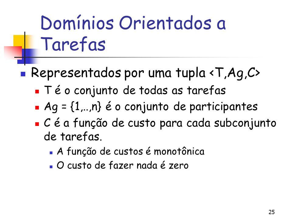 25 Domínios Orientados a Tarefas Representados por uma tupla T é o conjunto de todas as tarefas Ag = {1,..,n} é o conjunto de participantes C é a funç