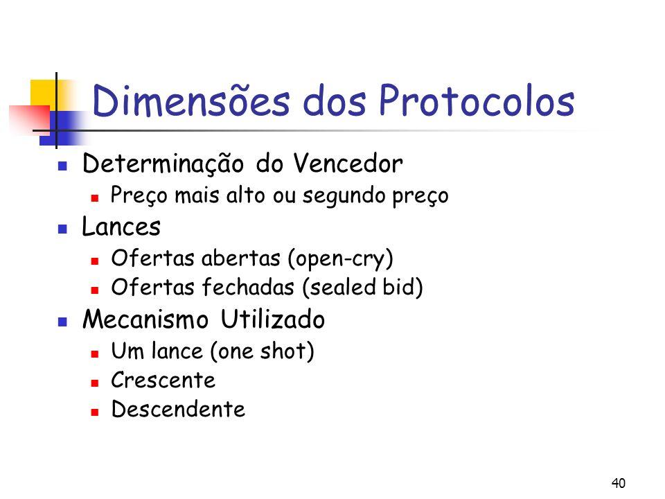 40 Dimensões dos Protocolos Determinação do Vencedor Preço mais alto ou segundo preço Lances Ofertas abertas (open-cry) Ofertas fechadas (sealed bid)