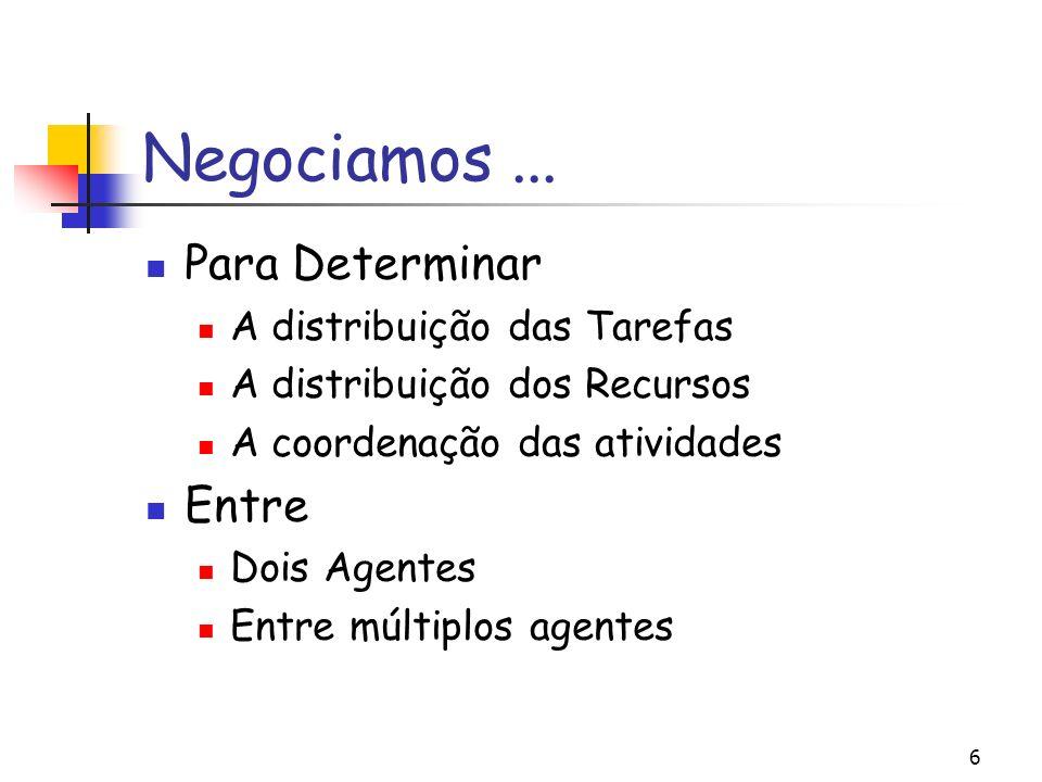 6 Negociamos... Para Determinar A distribuição das Tarefas A distribuição dos Recursos A coordenação das atividades Entre Dois Agentes Entre múltiplos