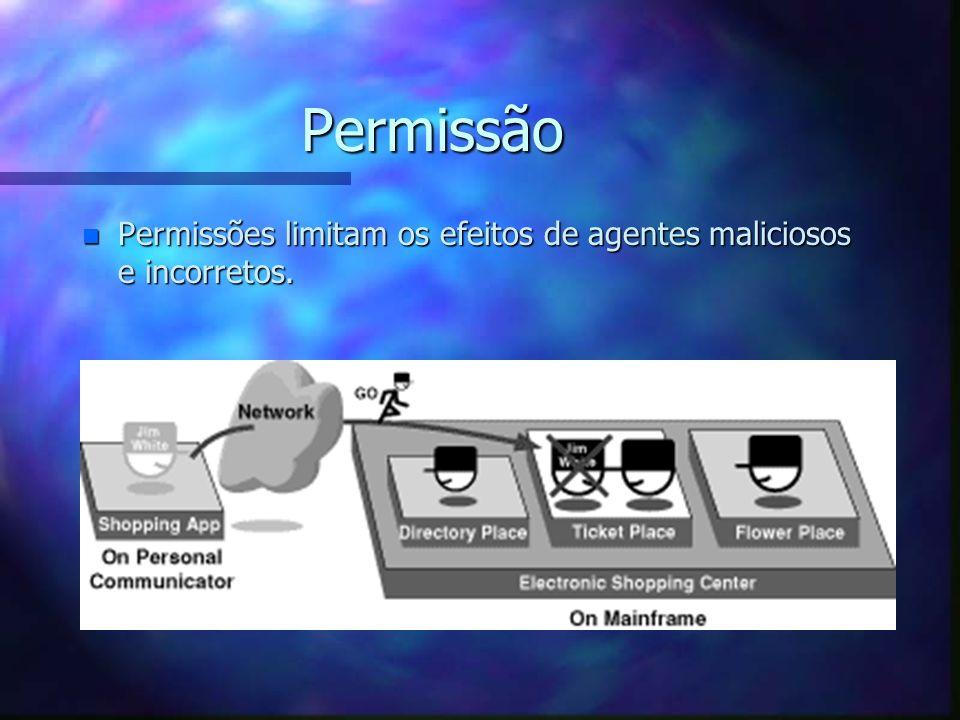 Permissão n Uma permissão é um dado que dá capacidades ao agente n Um agente ou lugar pode discernir suas capacidades, mas não podem incrementá-las n
