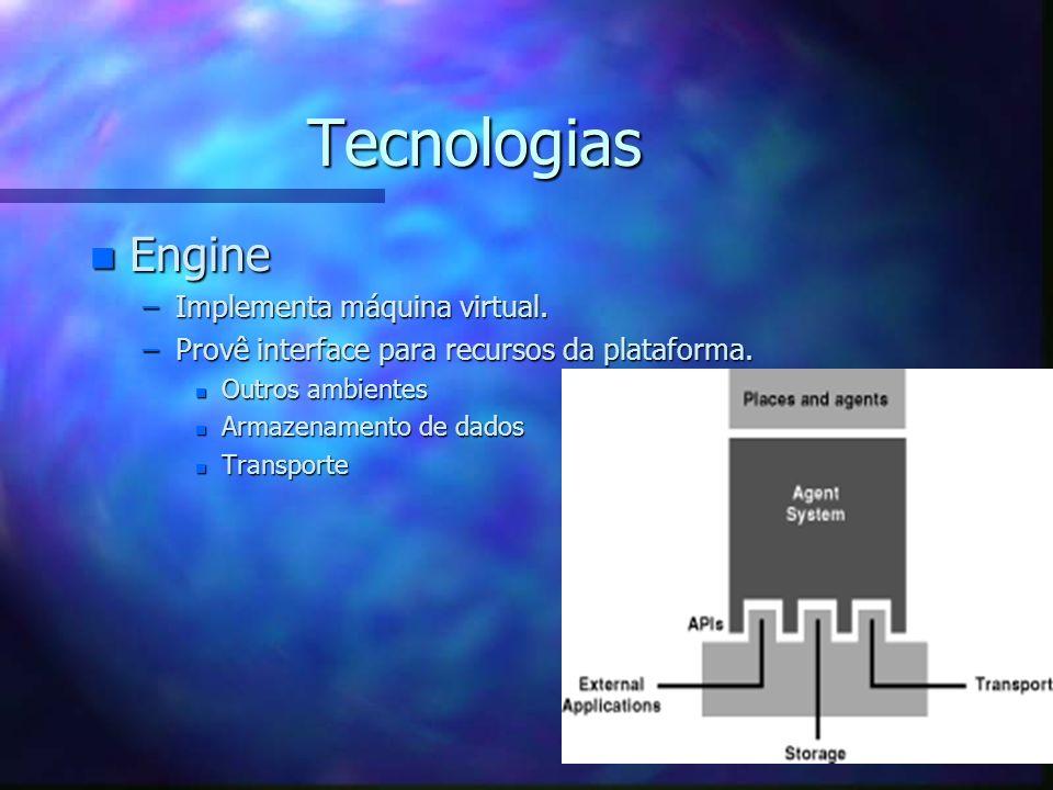 Tecnologias n Linguagem –Completa –Dinâmica –Persistente –Portável ( Estado e Comportamento ) –Segura