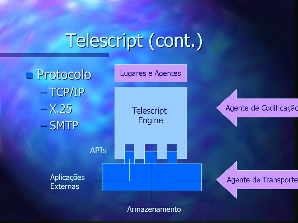 Telescript (cont.) n Engine –Storage API –Transport API –External Application API Armazenamento Lugares e Agentes Telescript Engine APIs Aplicações Externas Transporte