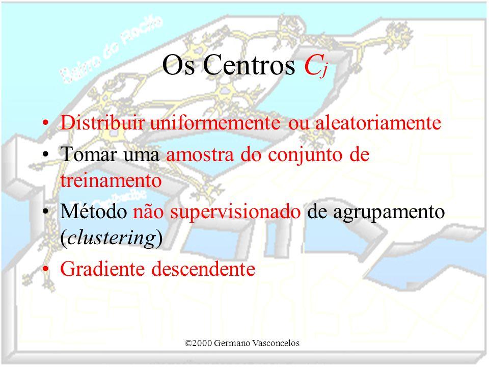 ©2000 Germano Vasconcelos Os Centros C j Distribuir uniformemente ou aleatoriamente Tomar uma amostra do conjunto de treinamento Método não supervisio