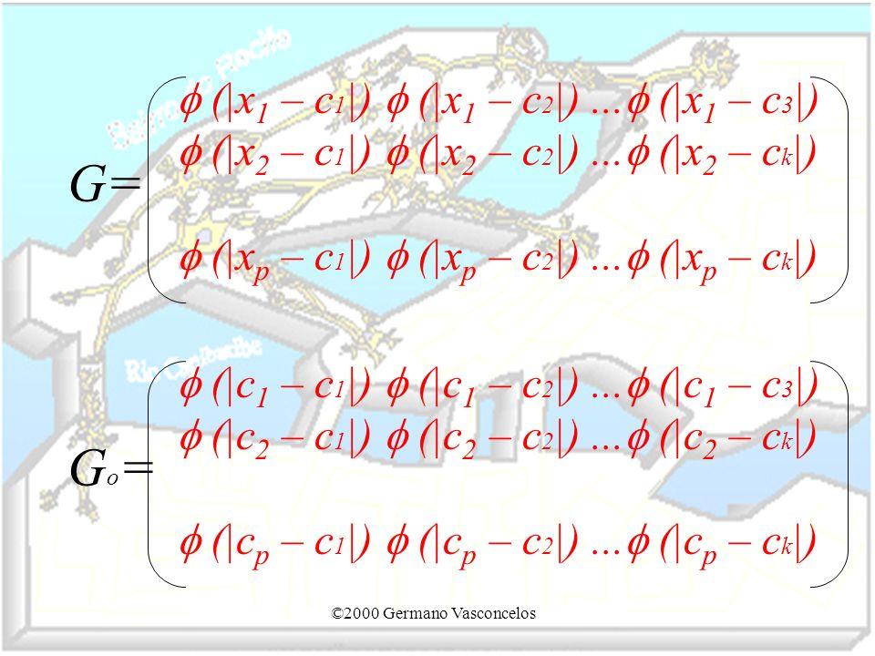 ©2000 Germano Vasconcelos (|x 1 – c 1 |) (|x 1 – c 2 |)... (|x 1 – c 3 |) (|x 2 – c 1 |) (|x 2 – c 2 |)... (|x 2 – c k |) (|x p – c 1 |) (|x p – c 2 |
