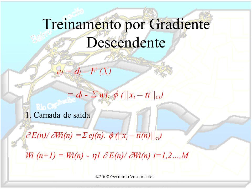 ©2000 Germano Vasconcelos Treinamento por Gradiente Descendente 1. Camada de saida E(n)/ Wi(n) = ej(n). (||x i – ti(n)|| ci ) Wi (n+1) = Wi(n) - 1 E(n