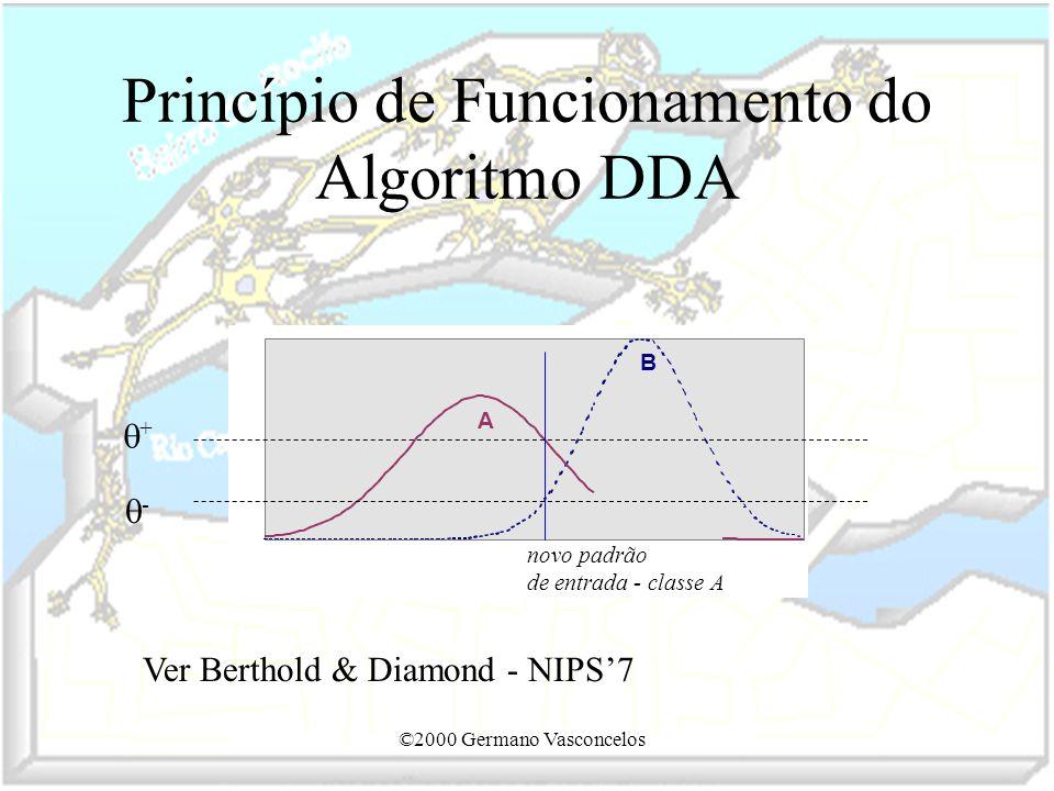 ©2000 Germano Vasconcelos Princípio de Funcionamento do Algoritmo DDA B A + - novo padrão de entrada - classe A Ver Berthold & Diamond - NIPS7