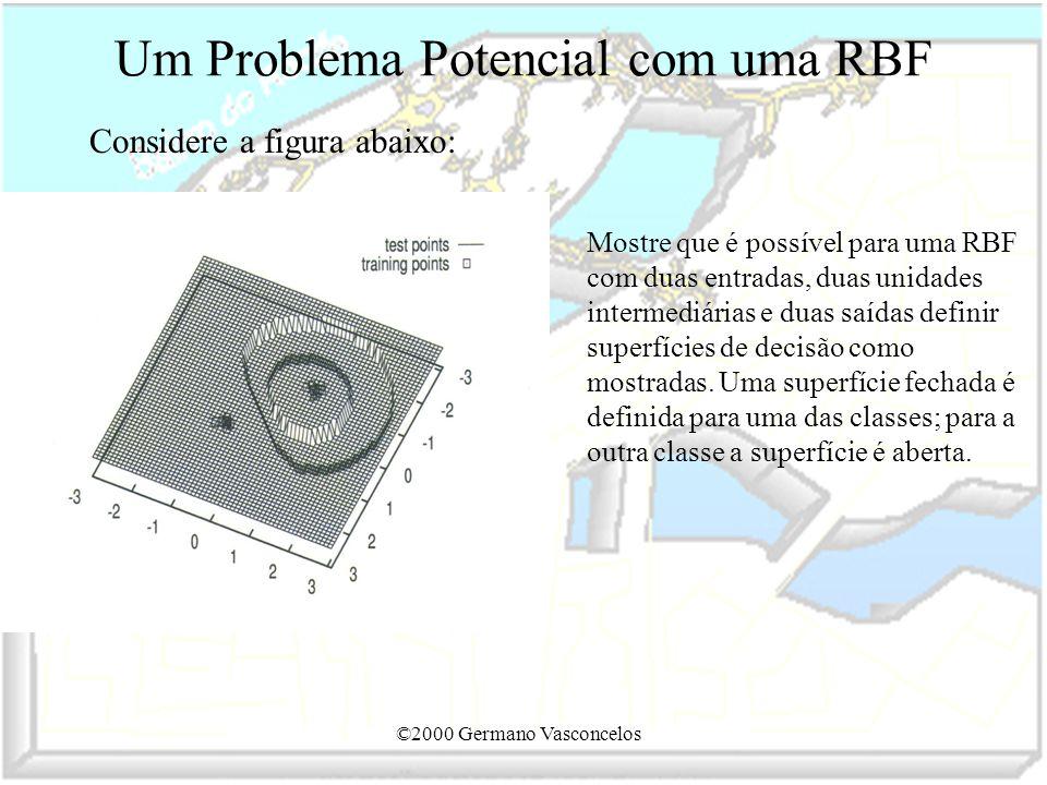 ©2000 Germano Vasconcelos Um Problema Potencial com uma RBF Considere a figura abaixo: Mostre que é possível para uma RBF com duas entradas, duas unid