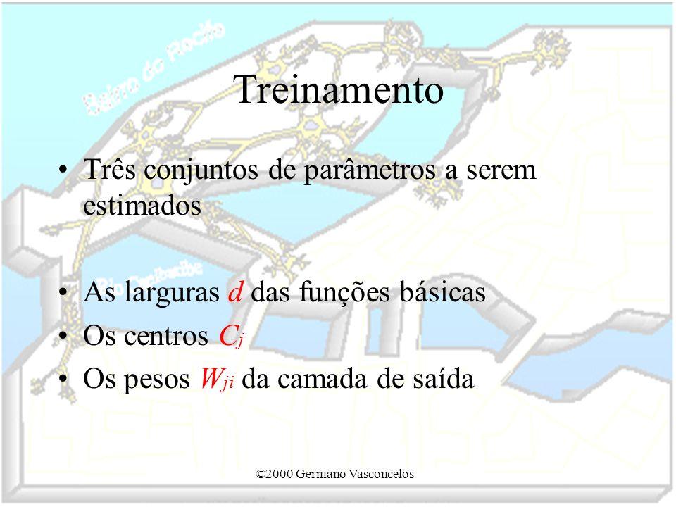 ©2000 Germano Vasconcelos Treinamento Três conjuntos de parâmetros a serem estimados As larguras d das funções básicas Os centros C j Os pesos W ji da