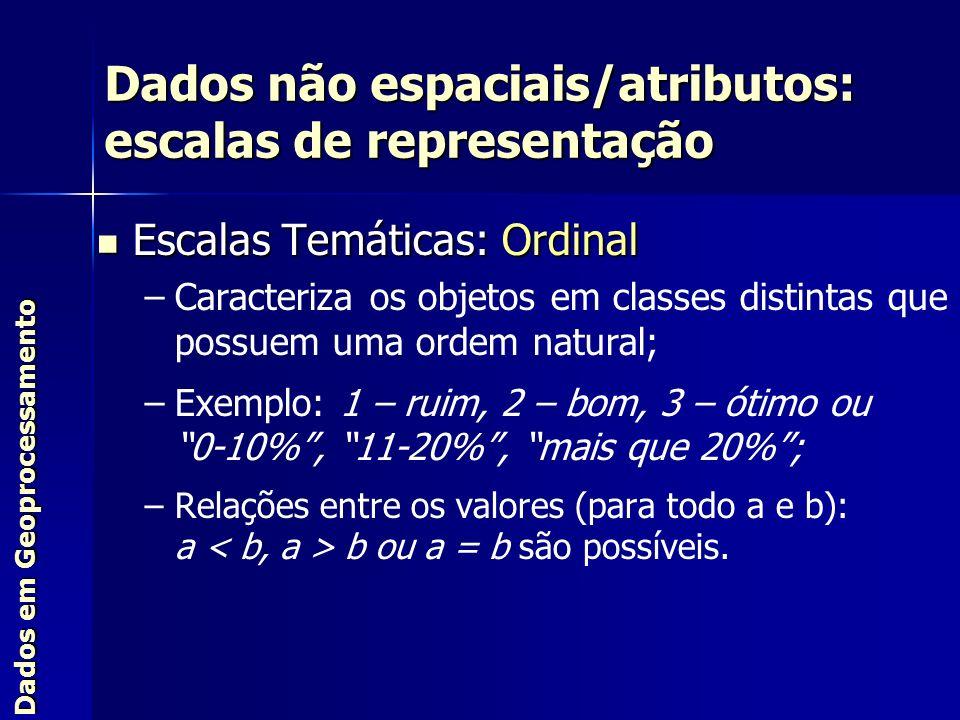 Escalas Temáticas: Ordinal Escalas Temáticas: Ordinal – –Caracteriza os objetos em classes distintas que possuem uma ordem natural; – –Exemplo: 1 – ru