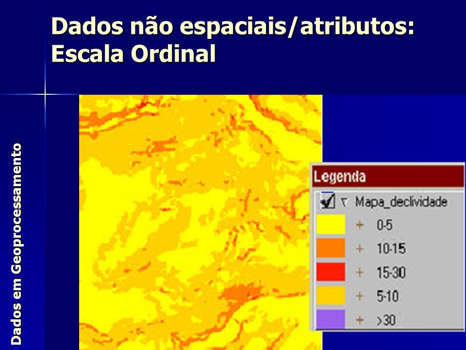 Dados não espaciais/atributos: Escala Ordinal Dados em Geoprocessamento
