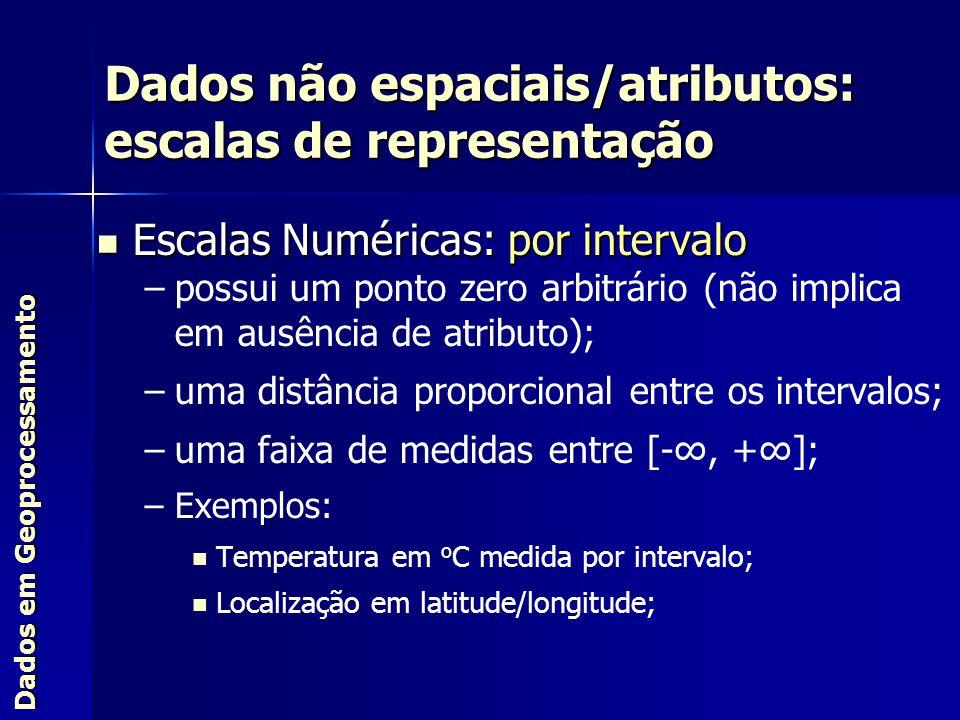 Escalas Numéricas: por intervalo Escalas Numéricas: por intervalo – –possui um ponto zero arbitrário (não implica em ausência de atributo); – –uma dis