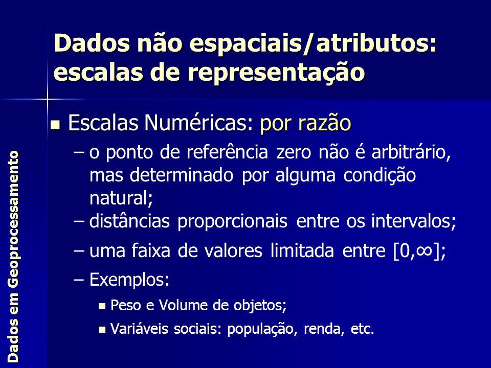 Escalas Numéricas: por razão Escalas Numéricas: por razão – –o ponto de referência zero não é arbitrário, mas determinado por alguma condição natural;