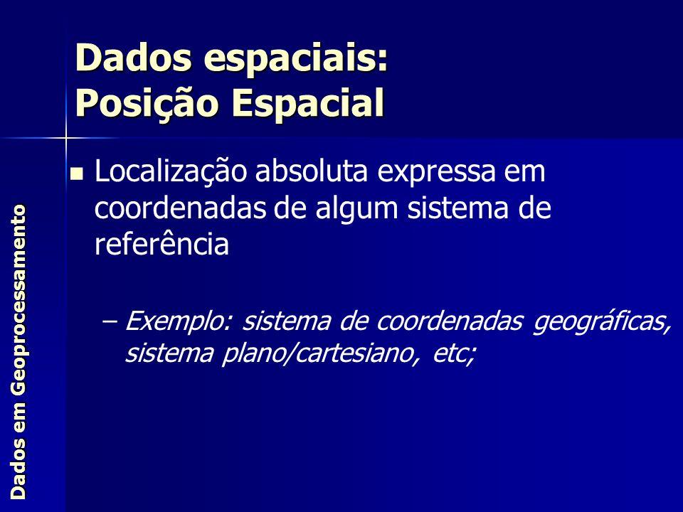 Localização absoluta expressa em coordenadas de algum sistema de referência – –Exemplo: sistema de coordenadas geográficas, sistema plano/cartesiano,
