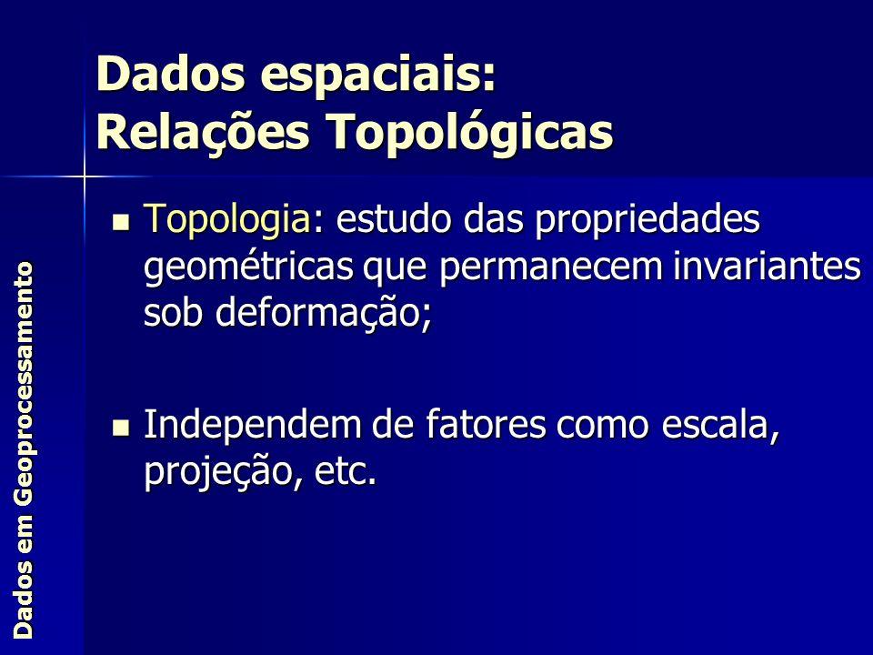 Dados em Geoprocessamento Dados espaciais: Relações Topológicas Topologia: estudo das propriedades geométricas que permanecem invariantes sob deformaç