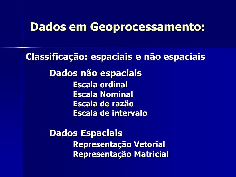 Dados em Geoprocessamento: Classificação: espaciais e não espaciais Dados não espaciais Escala ordinal Escala Nominal Escala de razão Escala de interv