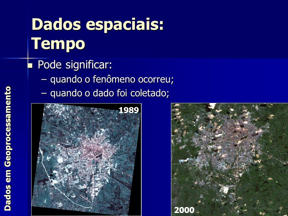 Pode significar: Pode significar: –quando o fenômeno ocorreu; –quando o dado foi coletado; Dados em Geoprocessamento Dados espaciais: Tempo 1989 2000