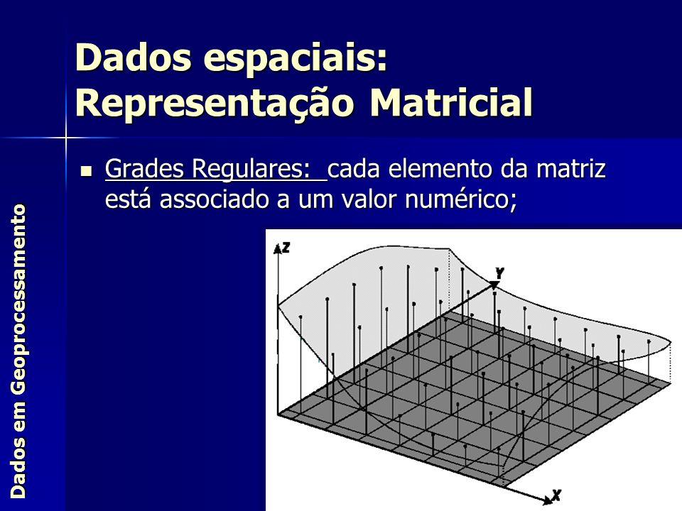Grades Regulares: cada elemento da matriz está associado a um valor numérico; Grades Regulares: cada elemento da matriz está associado a um valor numé