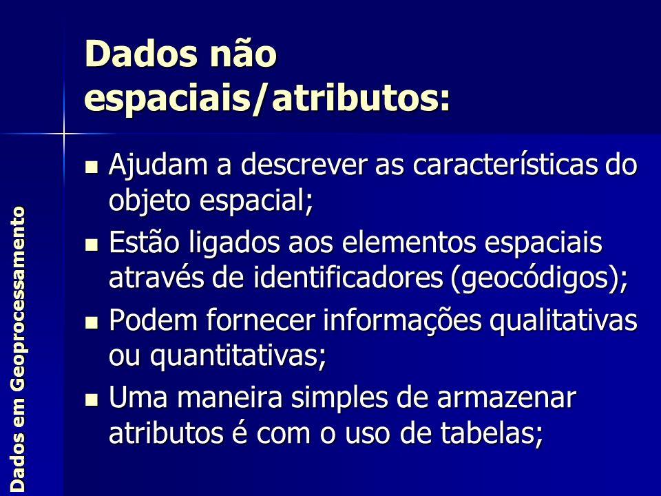 Dados não espaciais/atributos: Ajudam a descrever as características do objeto espacial; Ajudam a descrever as características do objeto espacial; Est