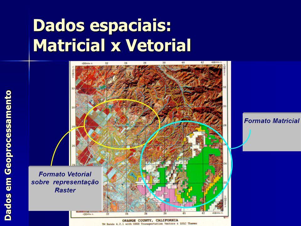 Formato Matricial Formato Vetorial sobre representação Raster Dados em Geoprocessamento Dados espaciais: Matricial x Vetorial