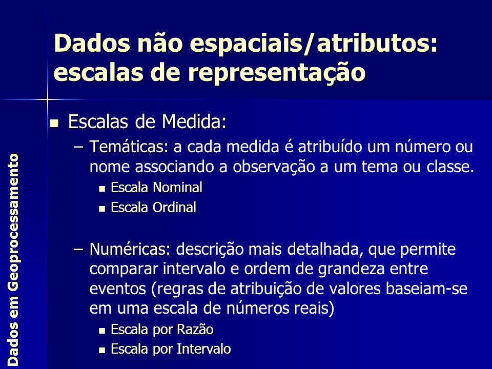 Escalas de Medida: Escalas de Medida: –Temáticas: –Temáticas: a cada medida é atribuído um número ou nome associando a observação a um tema ou classe.