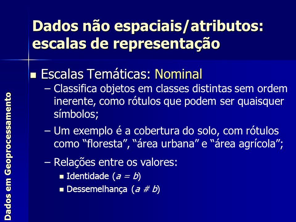 Escalas Temáticas: Nominal Escalas Temáticas: Nominal – –Classifica objetos em classes distintas sem ordem inerente, como rótulos que podem ser quaisq