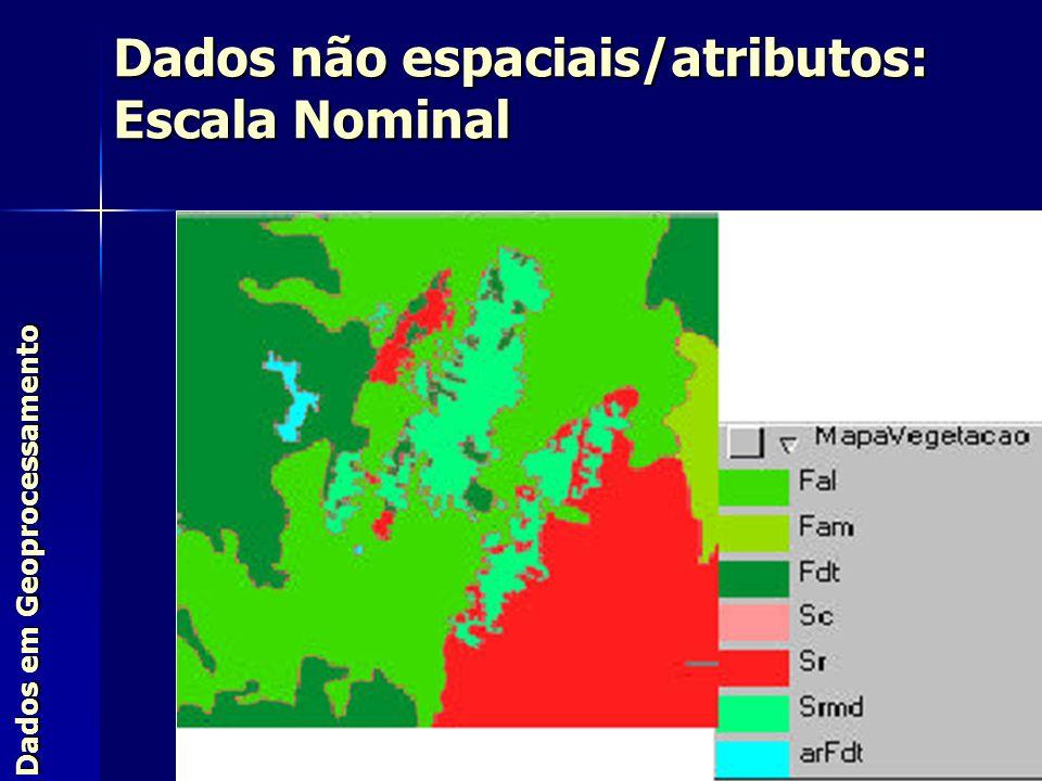 Escalas Temáticas: Ordinal Escalas Temáticas: Ordinal – –Caracteriza os objetos em classes distintas que possuem uma ordem natural; – –Exemplo: 1 – ruim, 2 – bom, 3 – ótimo ou 0-10%, 11-20%, mais que 20%; – –Relações entre os valores (para todo a e b): a b ou a = b são possíveis.