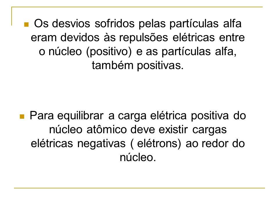 Os desvios sofridos pelas partículas alfa eram devidos às repulsões elétricas entre o núcleo (positivo) e as partículas alfa, também positivas. Para e
