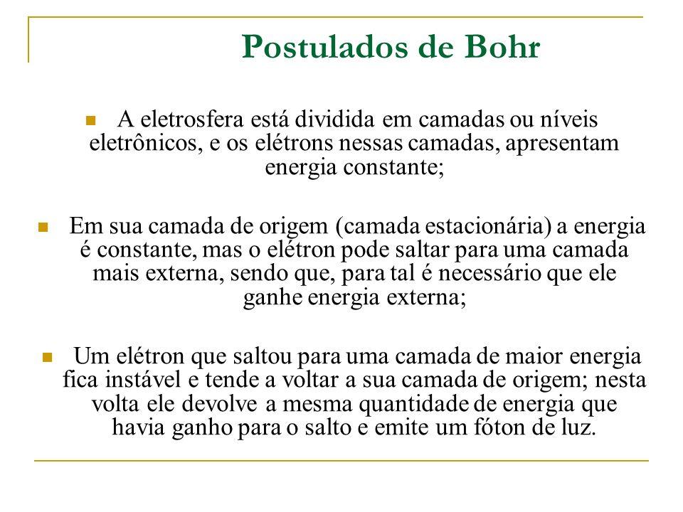 Postulados de Bohr A eletrosfera está dividida em camadas ou níveis eletrônicos, e os elétrons nessas camadas, apresentam energia constante; Em sua ca