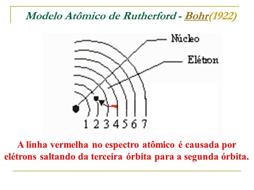 Modelo Atômico de Rutherford - Bohr(1922)Bohr A linha vermelha no espectro atômico é causada por elétrons saltando da terceira órbita para a segunda ó