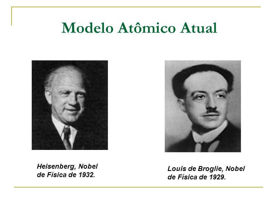 Modelo Atômico Atual Heisenberg, Nobel de Física de 1932. Louis de Broglie, Nobel de Física de 1929.