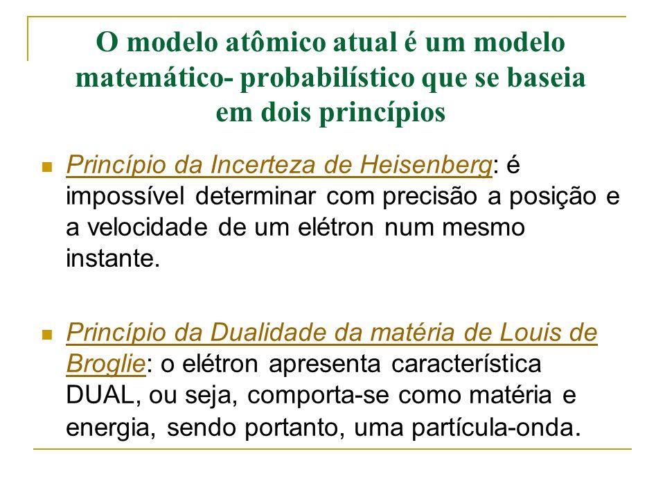 O modelo atômico atual é um modelo matemático- probabilístico que se baseia em dois princípios Princípio da Incerteza de Heisenberg: é impossível dete
