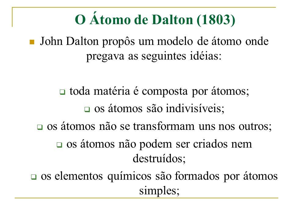 O Átomo de Dalton (1803) John Dalton propôs um modelo de átomo onde pregava as seguintes idéias: toda matéria é composta por átomos; os átomos são ind