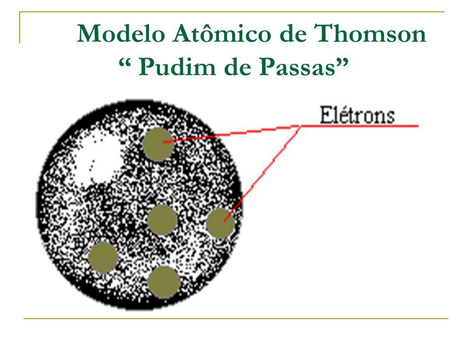 A massa do átomo é a massa das partículas positivas.