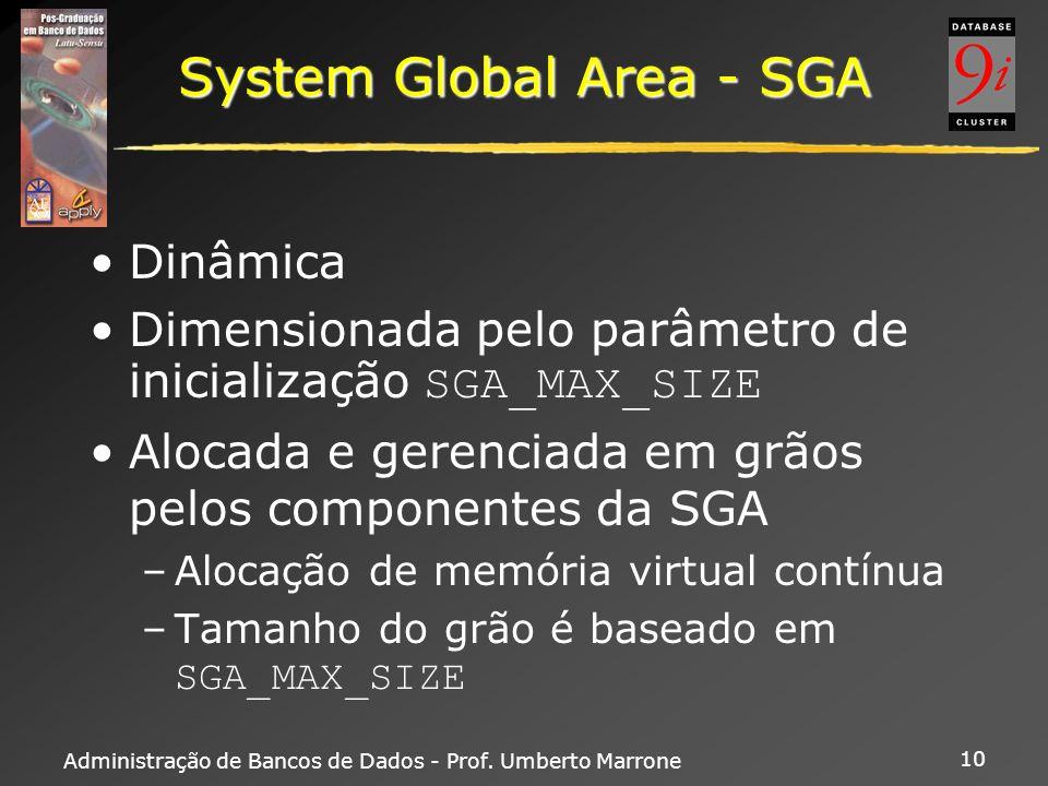 Administração de Bancos de Dados - Prof. Umberto Marrone 10 System Global Area - SGA Dinâmica Dimensionada pelo parâmetro de inicialização SGA_MAX_SIZ