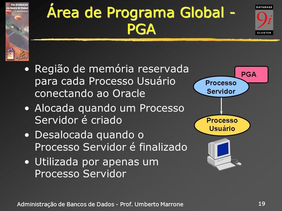 Administração de Bancos de Dados - Prof. Umberto Marrone 19 Área de Programa Global - PGA Região de memória reservada para cada Processo Usuário conec