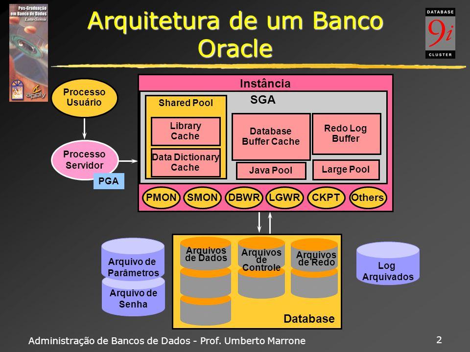 Administração de Bancos de Dados - Prof. Umberto Marrone 2 Arquivo de Senha Instância SGA Redo Log Buffer Shared Pool Data Dictionary Cache Library Ca