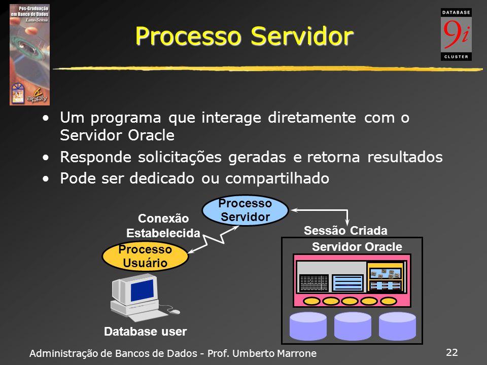 Administração de Bancos de Dados - Prof. Umberto Marrone 22 Processo Servidor Um programa que interage diretamente com o Servidor Oracle Responde soli