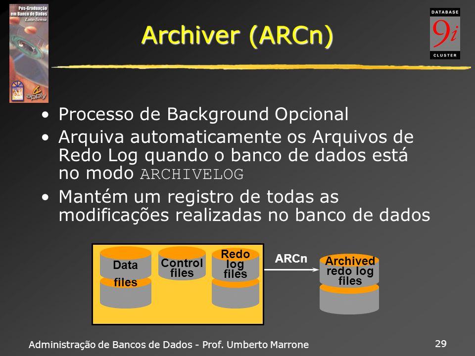 Administração de Bancos de Dados - Prof. Umberto Marrone 29 Archiver (ARCn) Processo de Background Opcional Arquiva automaticamente os Arquivos de Red