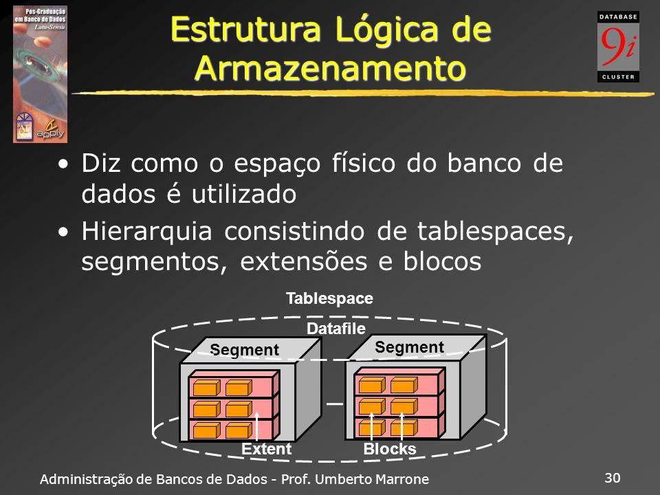 Administração de Bancos de Dados - Prof. Umberto Marrone 30 Estrutura Lógica de Armazenamento Diz como o espaço físico do banco de dados é utilizado H