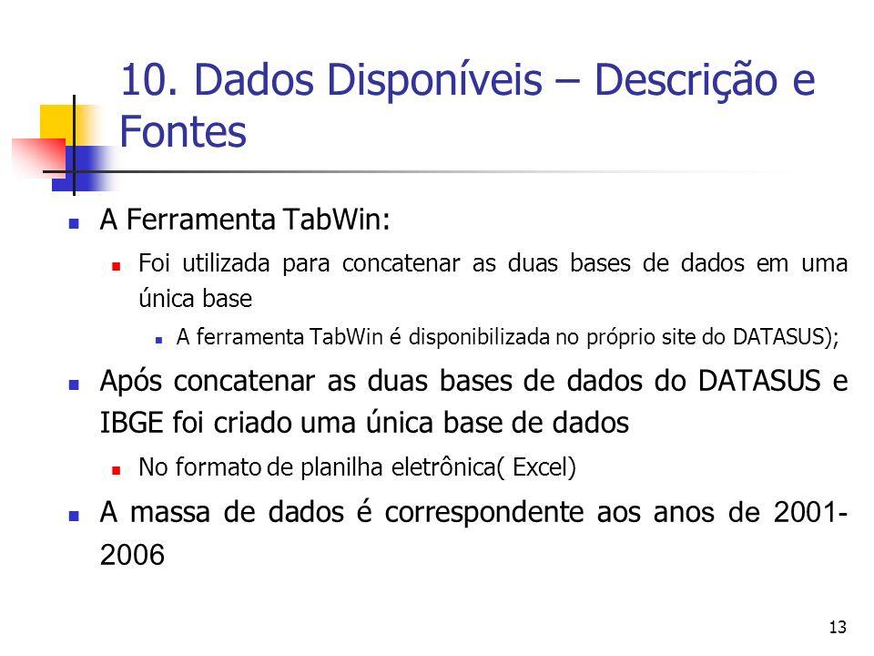 13 A Ferramenta TabWin: Foi utilizada para concatenar as duas bases de dados em uma única base A ferramenta TabWin é disponibilizada no próprio site do DATASUS); Após concatenar as duas bases de dados do DATASUS e IBGE foi criado uma única base de dados No formato de planilha eletrônica( Excel) A massa de dados é correspondente aos ano s de 2001- 2006 10.