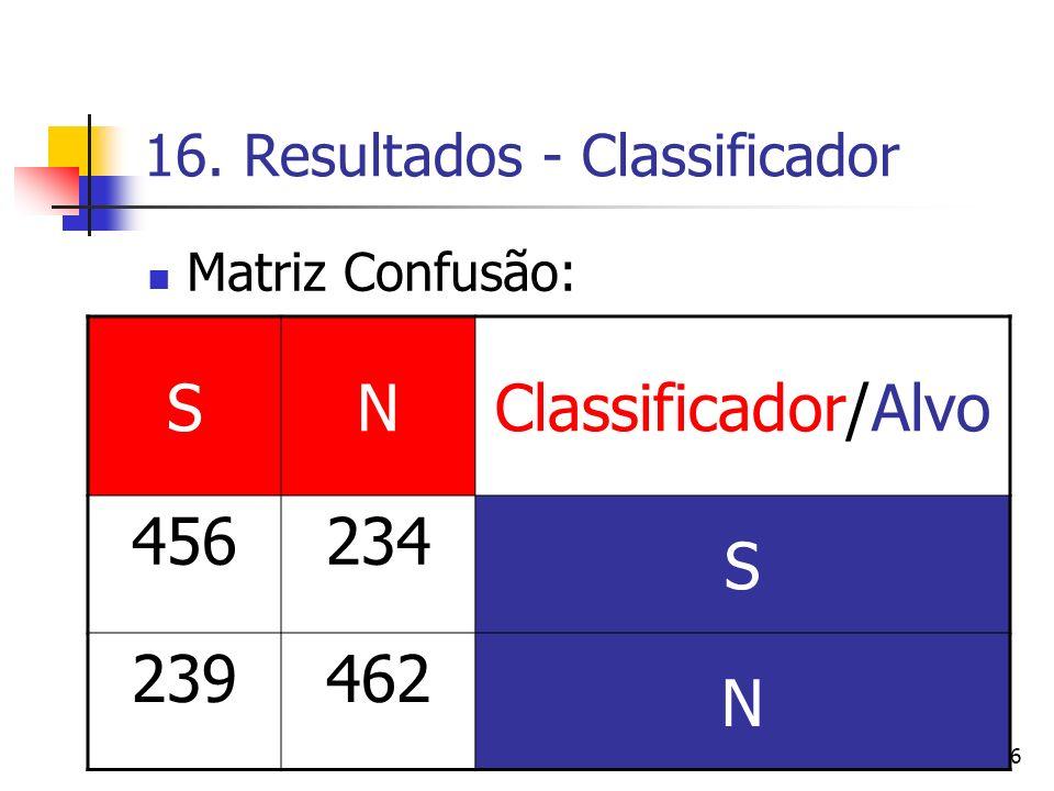 26 16. Resultados - Classificador Matriz Confusão: SNClassificador/Alvo 456234 S 239462 N